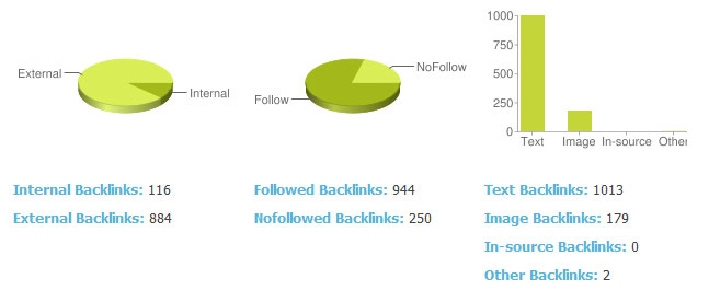 backlink-analysis