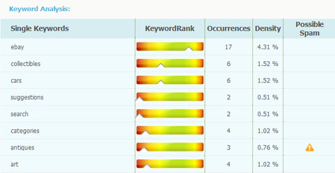 keyword-analysis