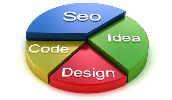 seo-user-friendly-design