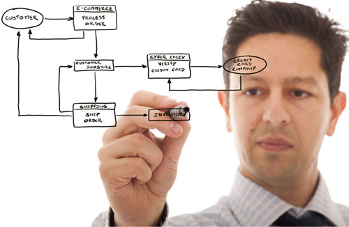 ecommerce-planning
