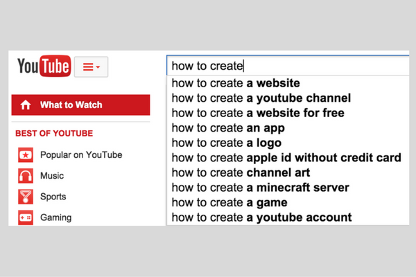 keywords on youtube